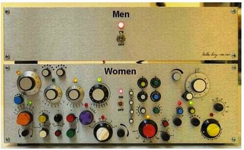 Femeile despre barbati. Sa invatam sa convietuim.